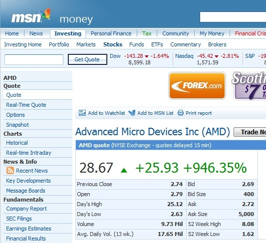 Msn Money Stock Quotes Fascinating Msn Money Stock Quotes Prepossessing Msn Money Images Reverse